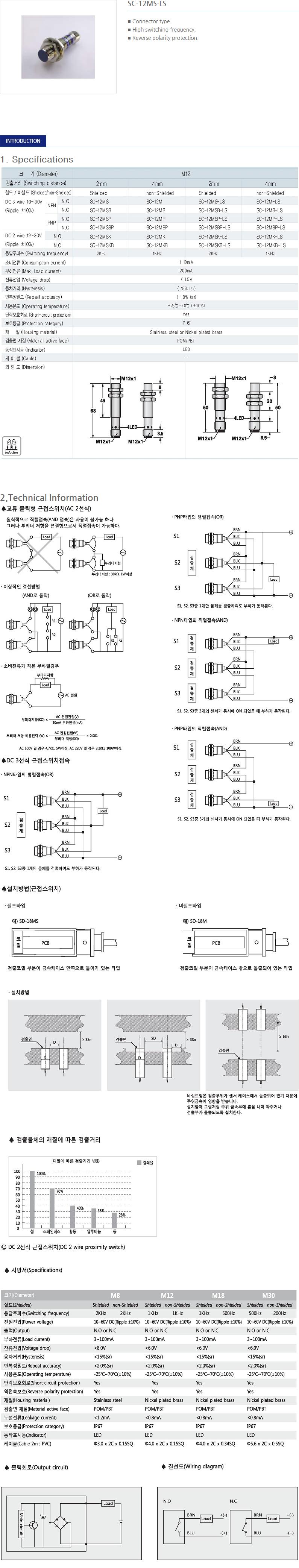 SANIL DC Cylindrical Type Proximity Sensor  18
