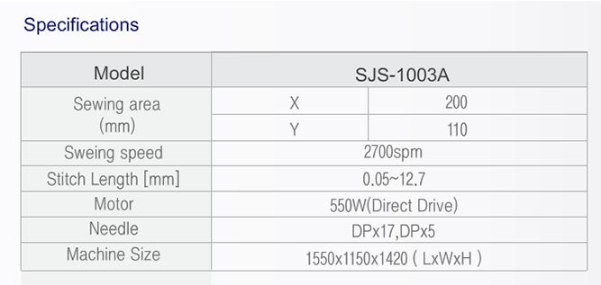 SunStar Jean Line SJS-1003A Series