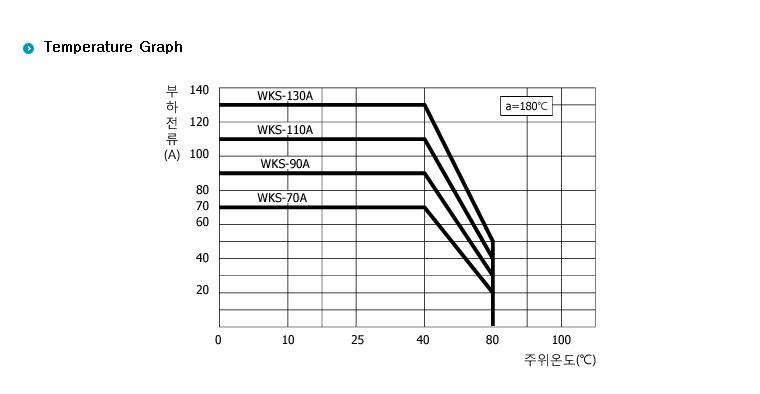 SamWha DSP H-Type (AC Out / DC Input + Heat Sink) WKS-3270HF04 1