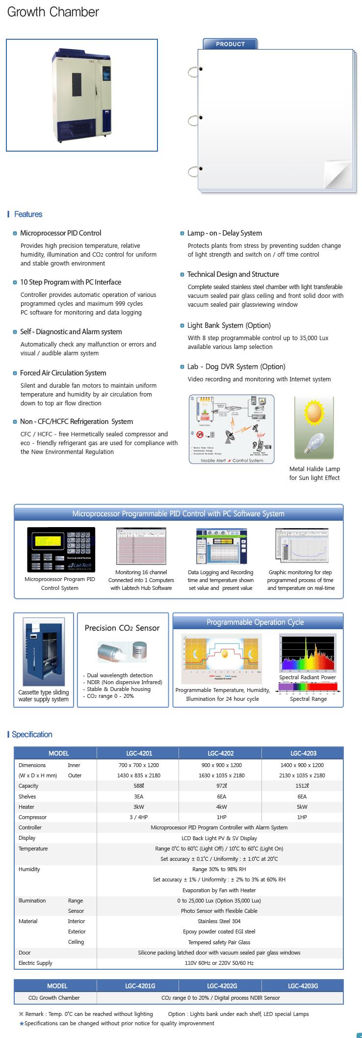 LABTECH Growth Chamber LGC-4201(G)/4202(G)/4203(G)