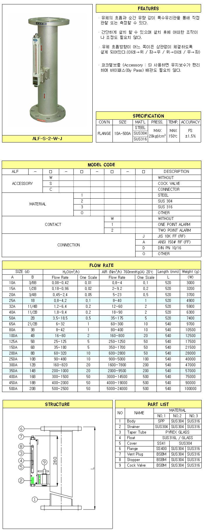 (주)한국아토셀  ALF-S