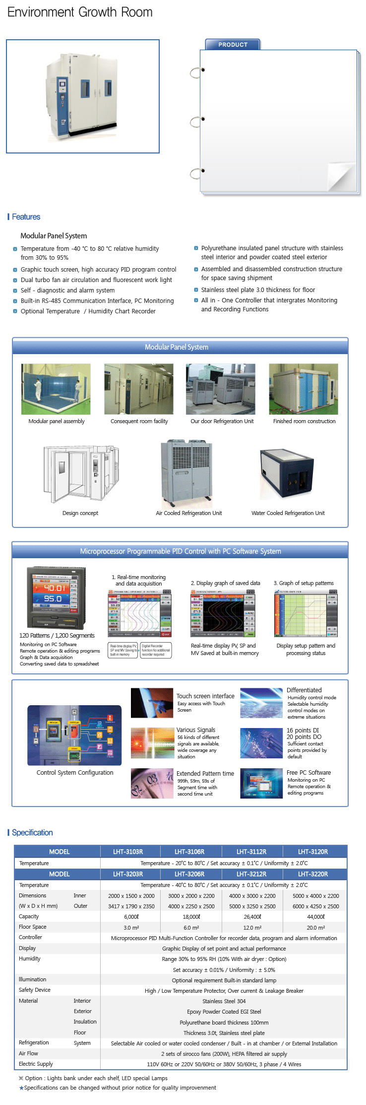 LABTECH Environment Growth Room LHT-R-Series
