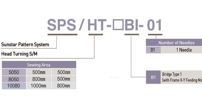 SunStar Head Turning SPS-HT-10080A Series