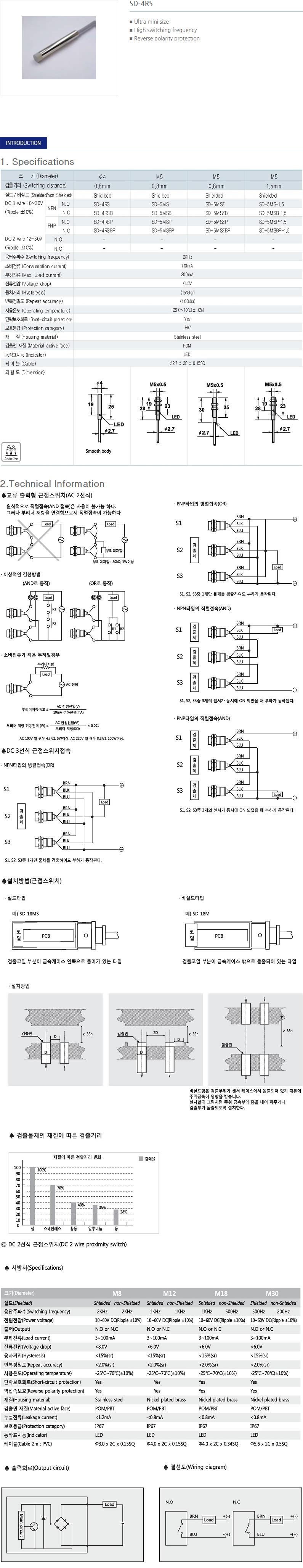SANIL DC Cylindrical Type Proximity Sensor  33