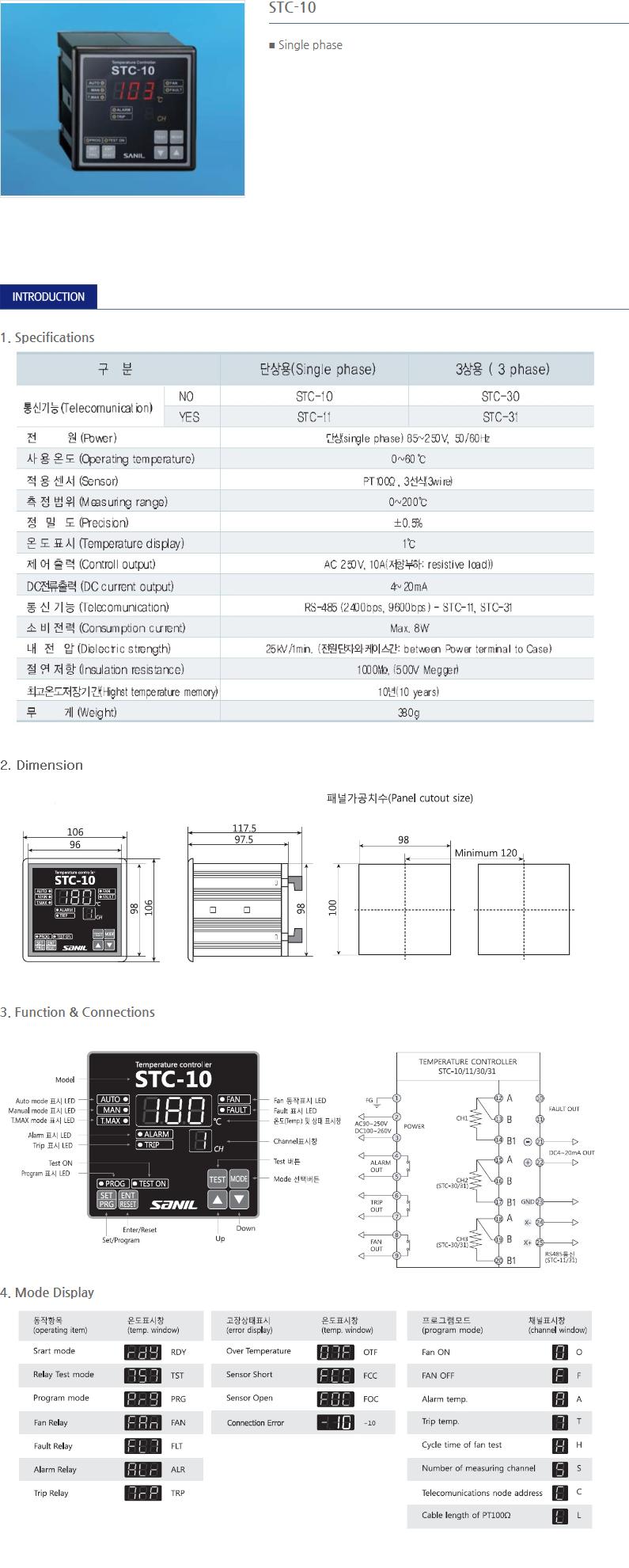 SANIL Temperature Controller