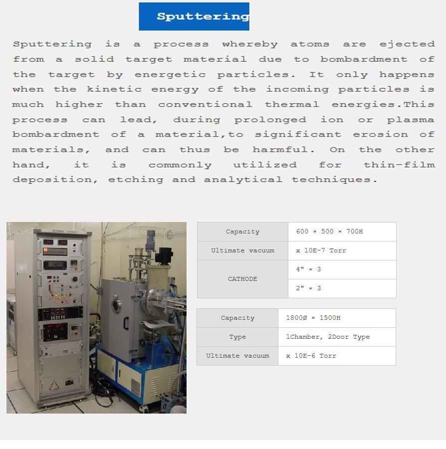 Noah Tec-Tra Co.,Ltd. Sputtering System