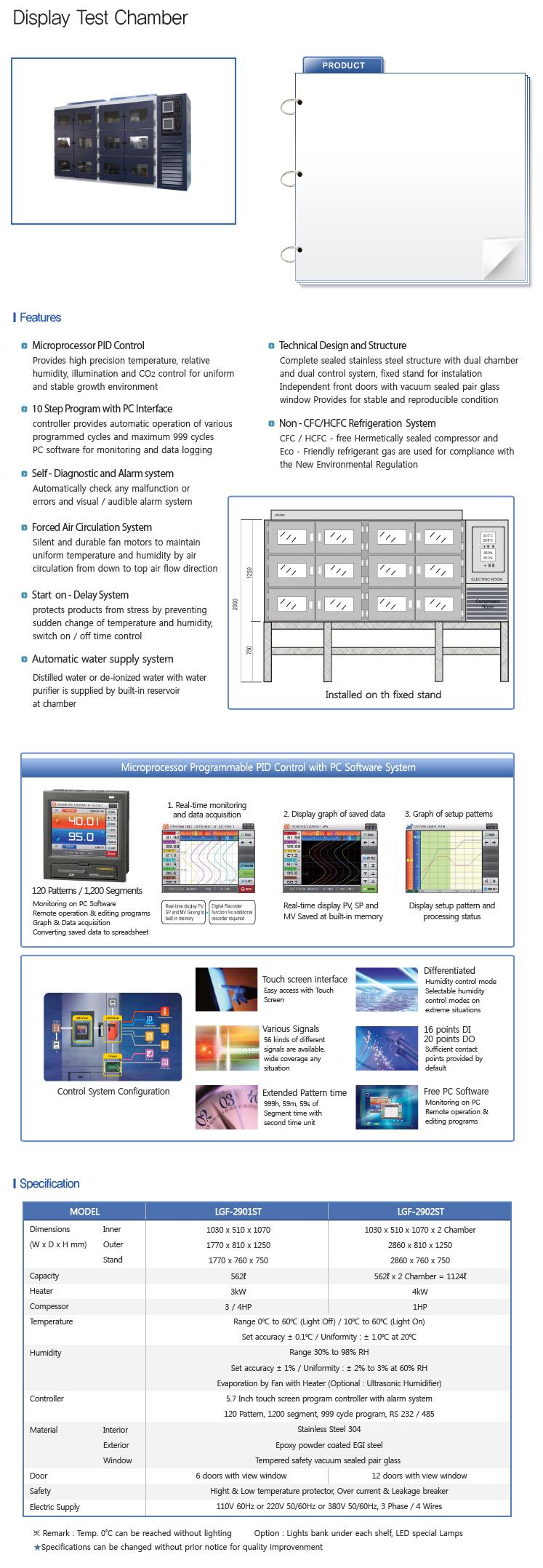 LABTECH Display Test Chamber LGF-2901ST/2902ST
