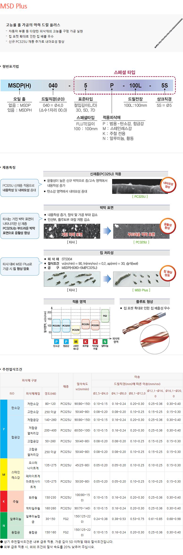 한국야금 MSD Plus  1