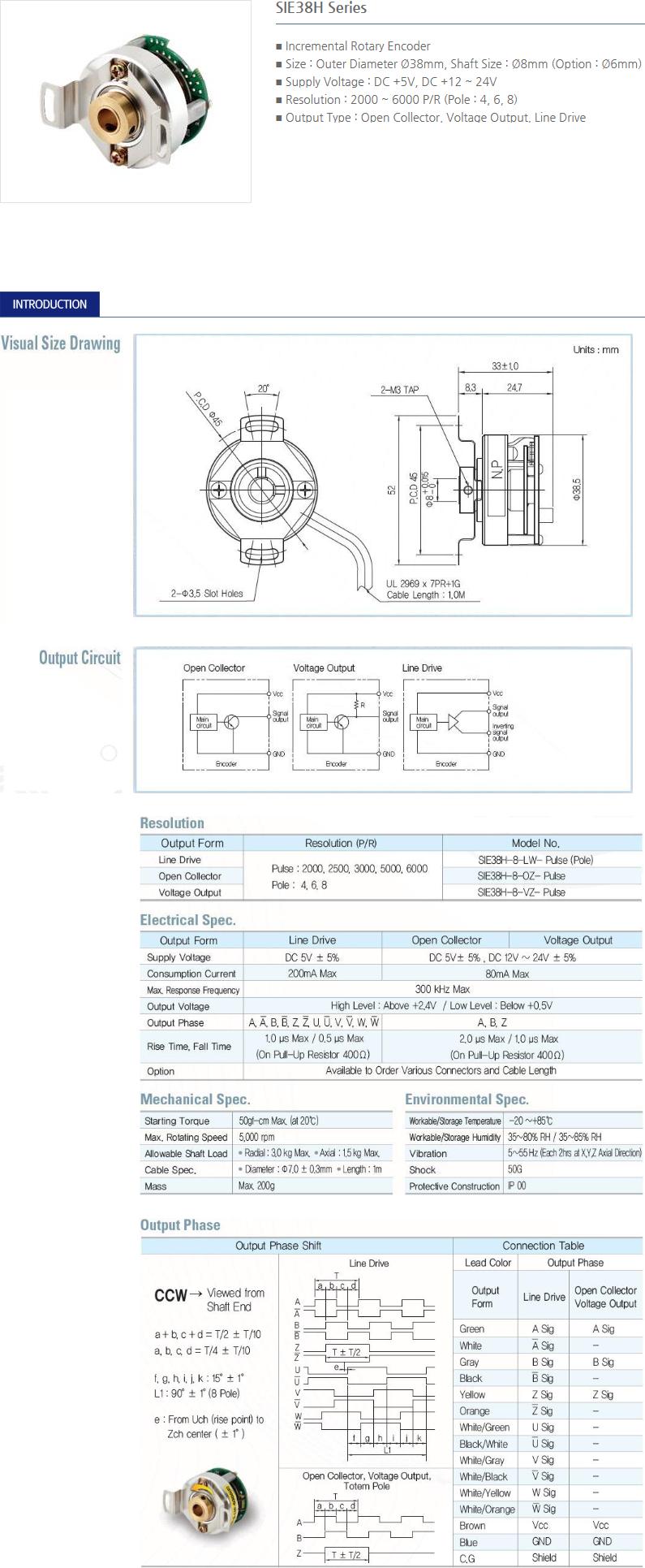 SANIL Rotary Encoder