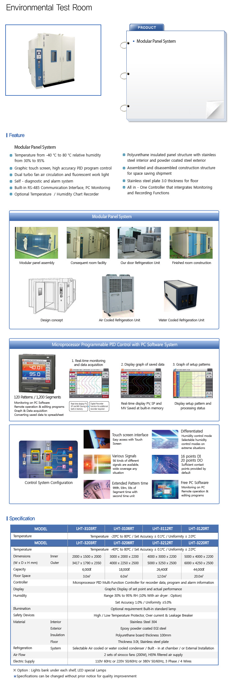 LABTECH Environmental Test Room LHT-RT-Series