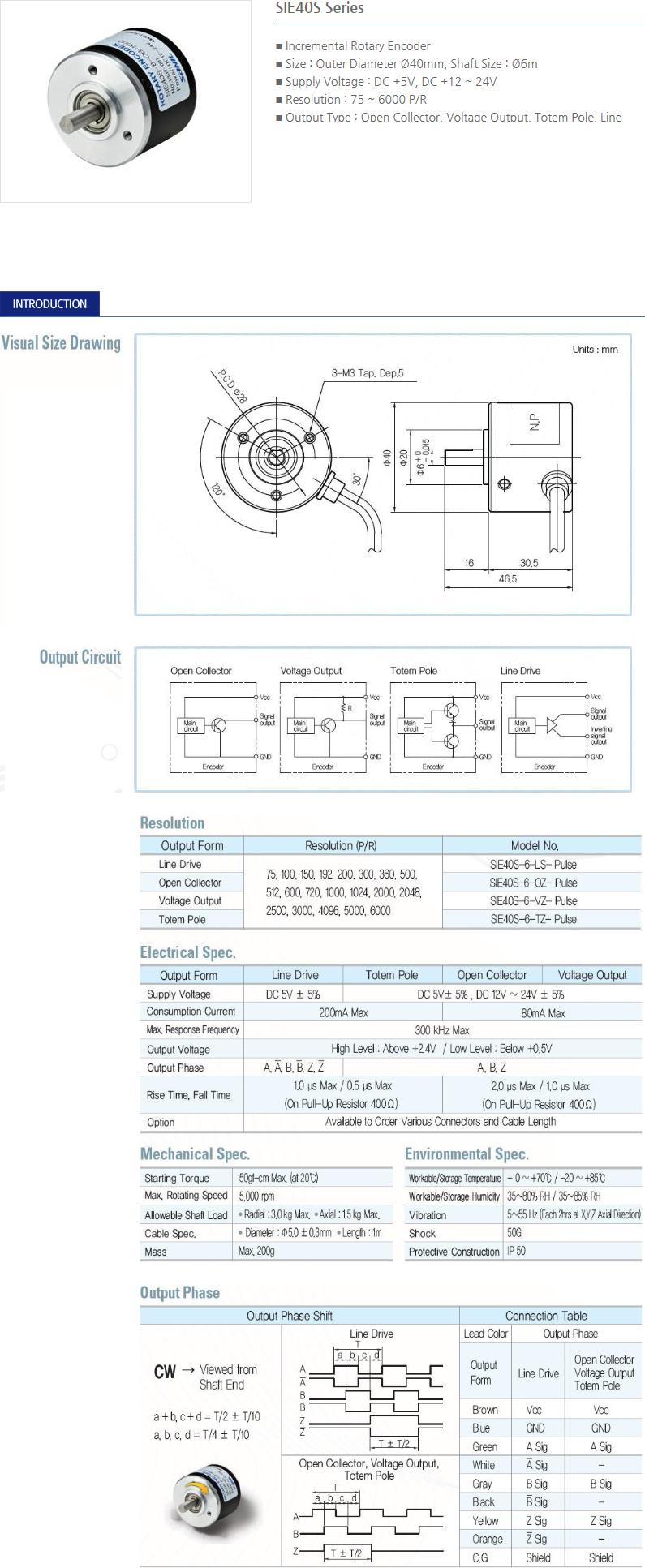 SANIL Rotary Encoder  2