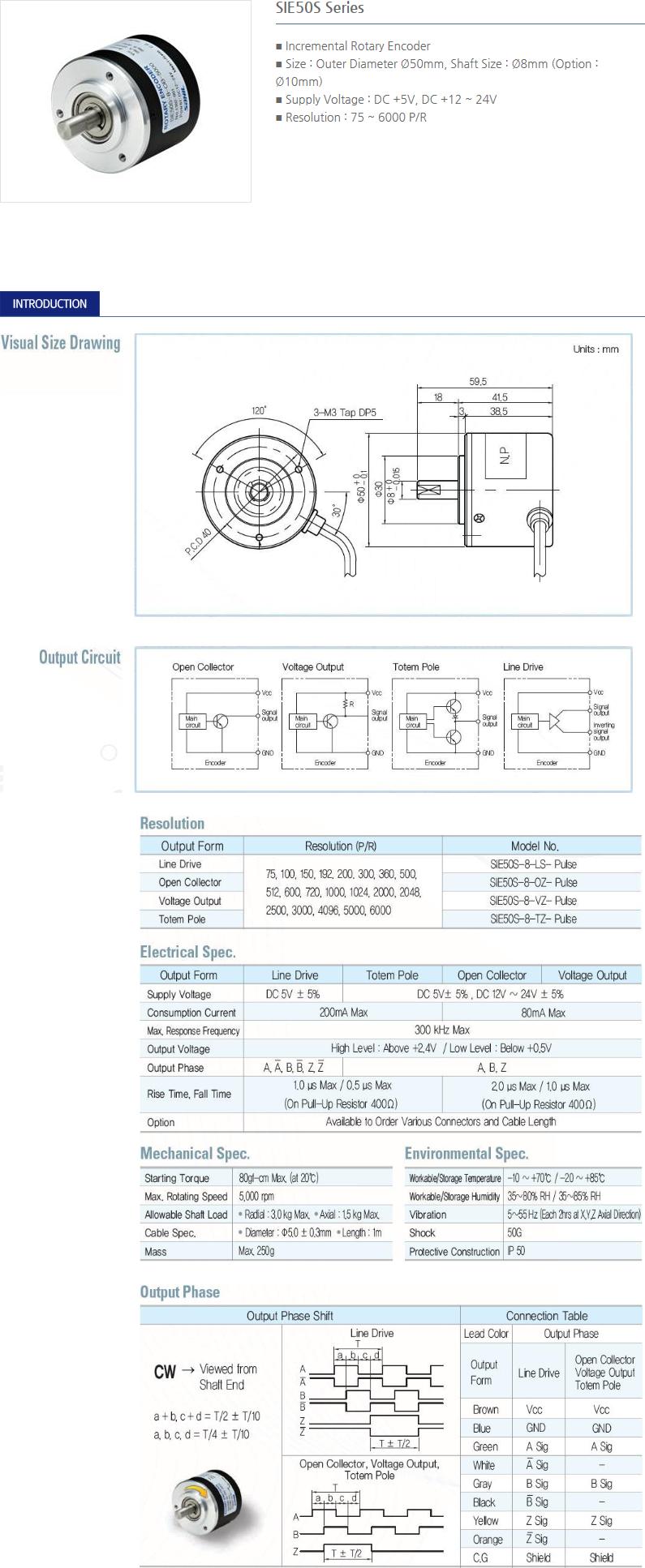 SANIL Rotary Encoder  3