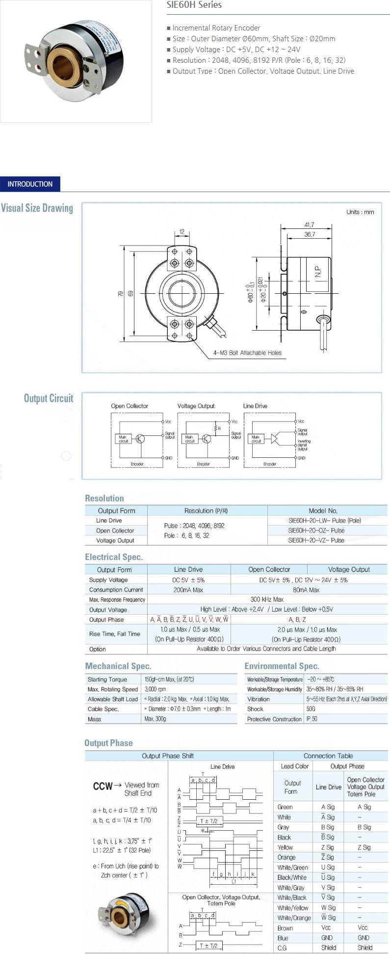 SANIL Rotary Encoder  4
