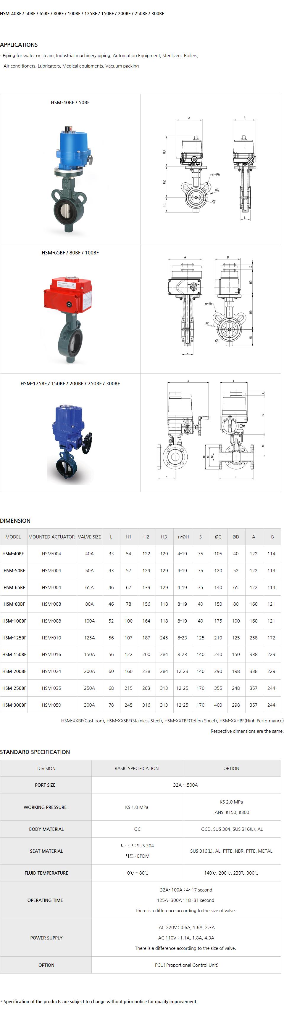 HYOSHIN MECHATRONICS Electric Actuator Butterfly Valve HSM-BF-Series