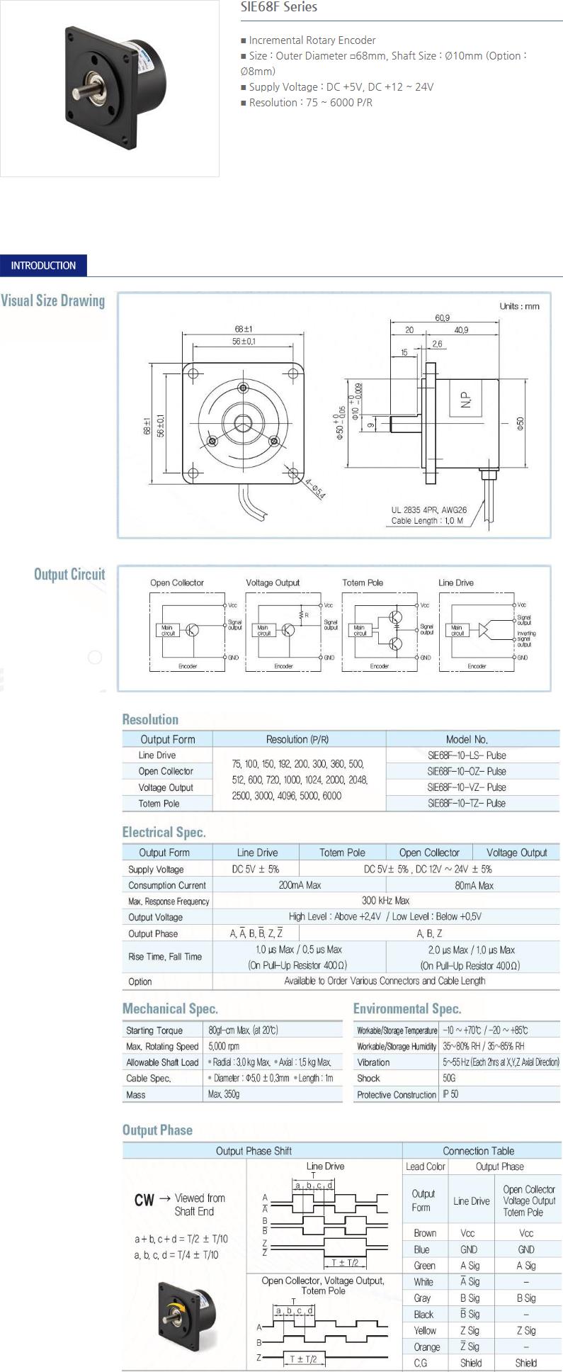 SANIL Rotary Encoder  5