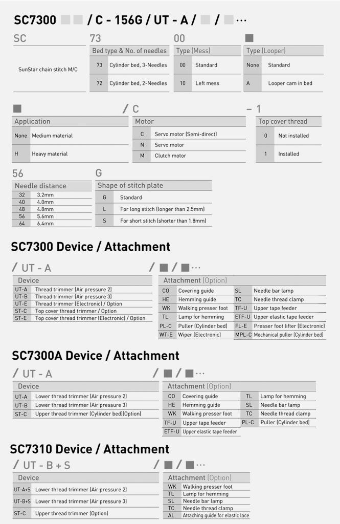 SunStar Interlock SC7310 Series