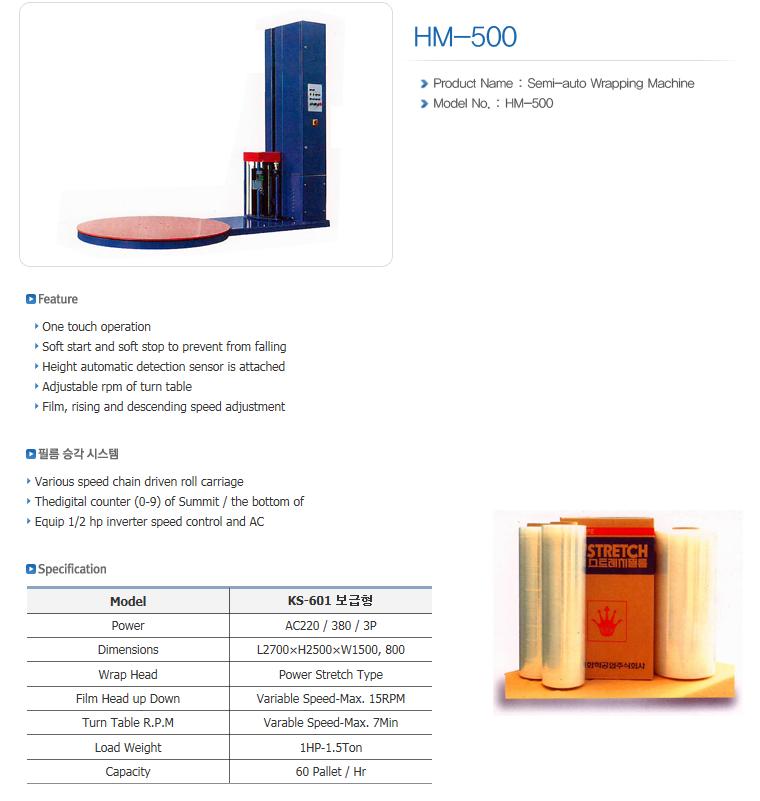 HANSAEM TECH Outer Packaging Machine HM-Series 1
