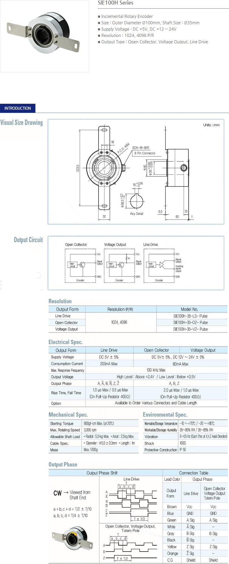 SANIL Rotary Encoder  7