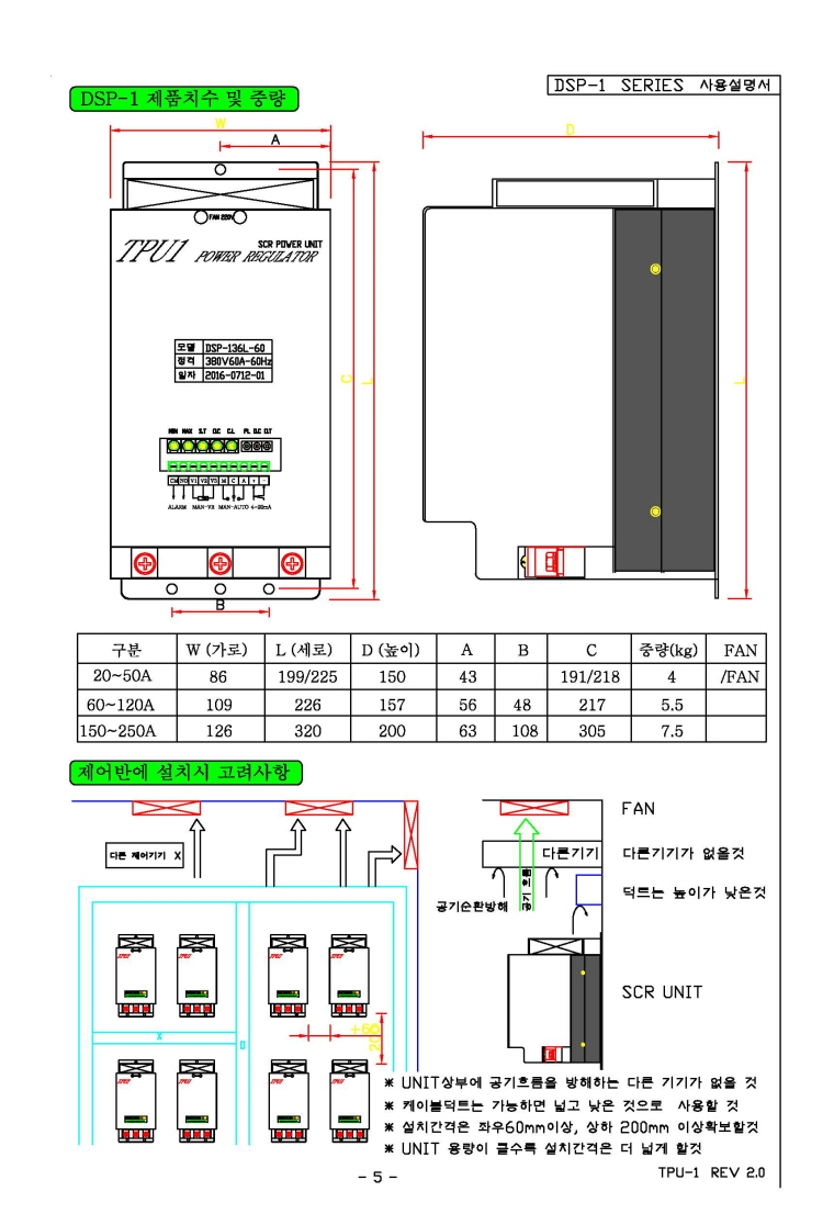(주)삼화디에스피 단상 SCR Unit DSP-146L 1