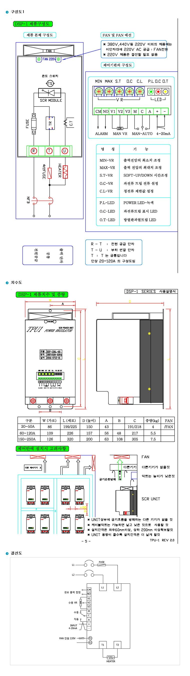 (주)삼화디에스피 단상 SCR Unit DSP-146L 2