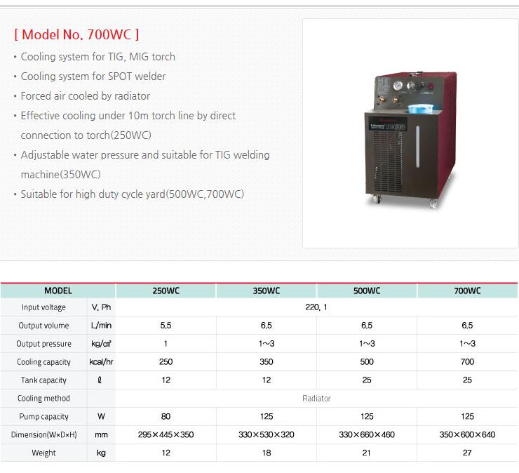 WORLDWEL Water Cooler