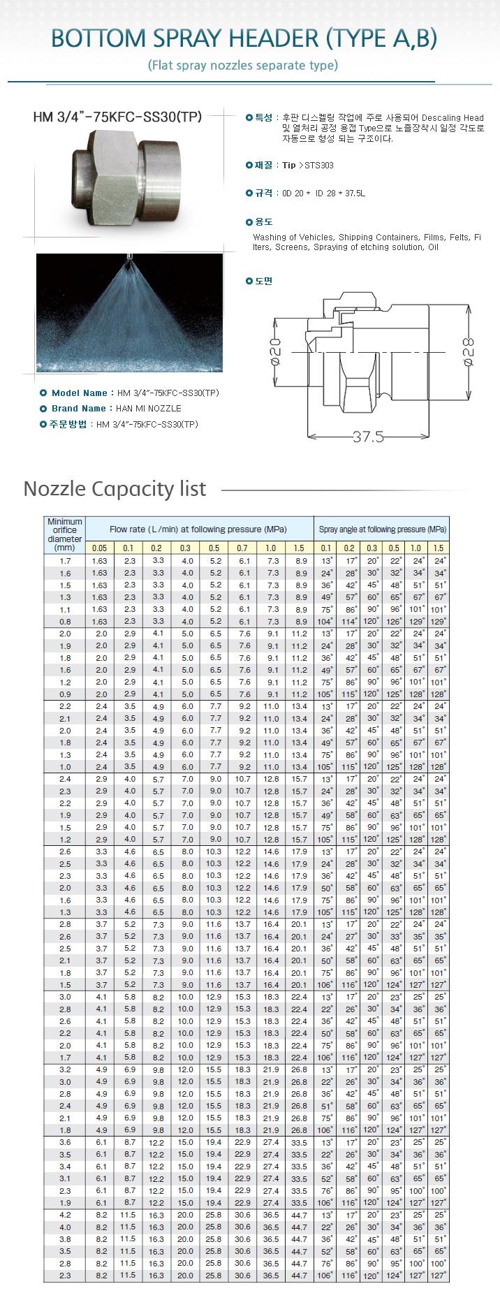 (주)한미노즐ENG Nozzle  25