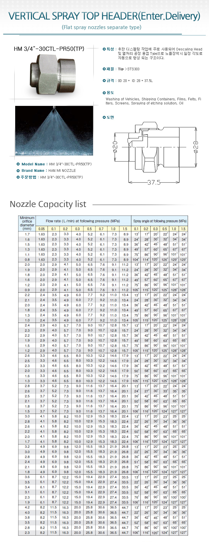 (주)한미노즐ENG Nozzle  26