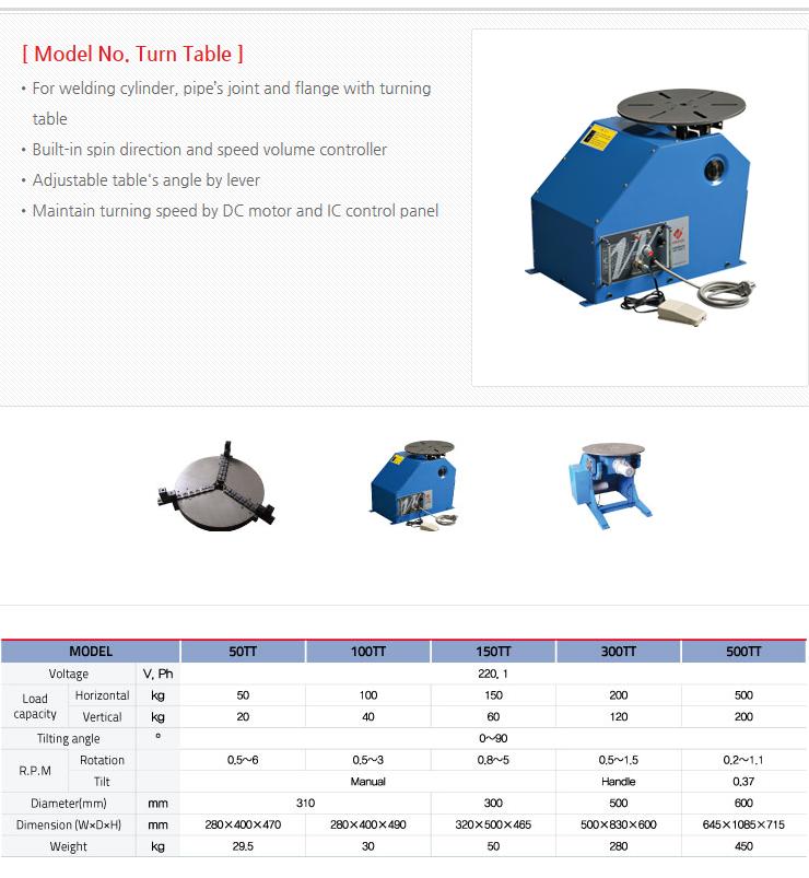 WORLDWEL Turn Table / Positioner TT Series