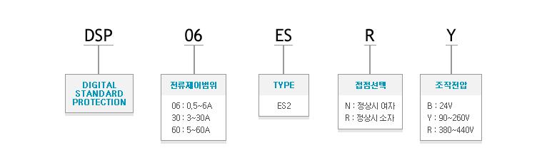 (주)삼화디에스피 과전류 단자형 DSP-ES(06/10/30/50) 2