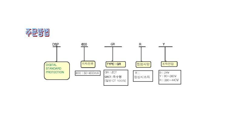 (주)삼화디에스피 지락전류 계전기 DSP600-GR 2