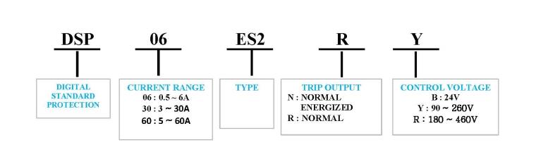 SamWha DSP Over current,Window type DSP-ES2(06/30/60/120) 2