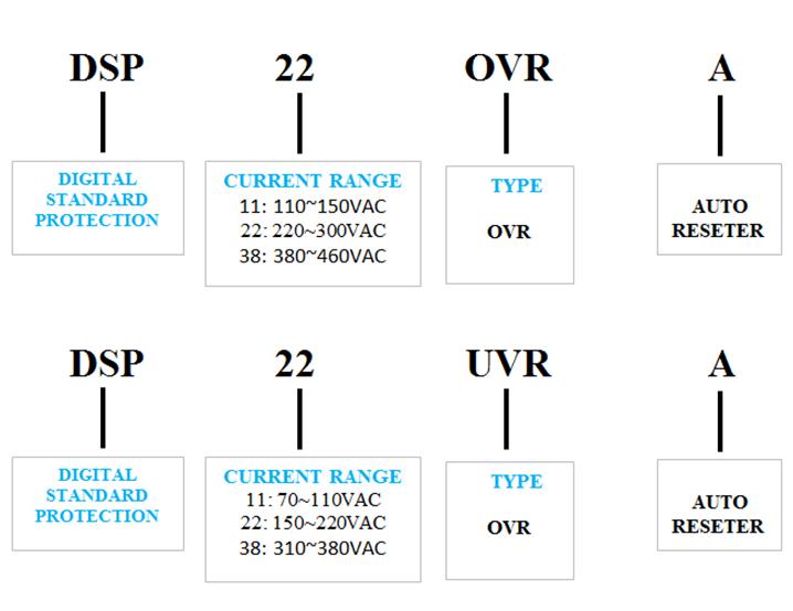 (주)삼화디에스피 과, 부족전압 계전기 DSP-OVR 220 2
