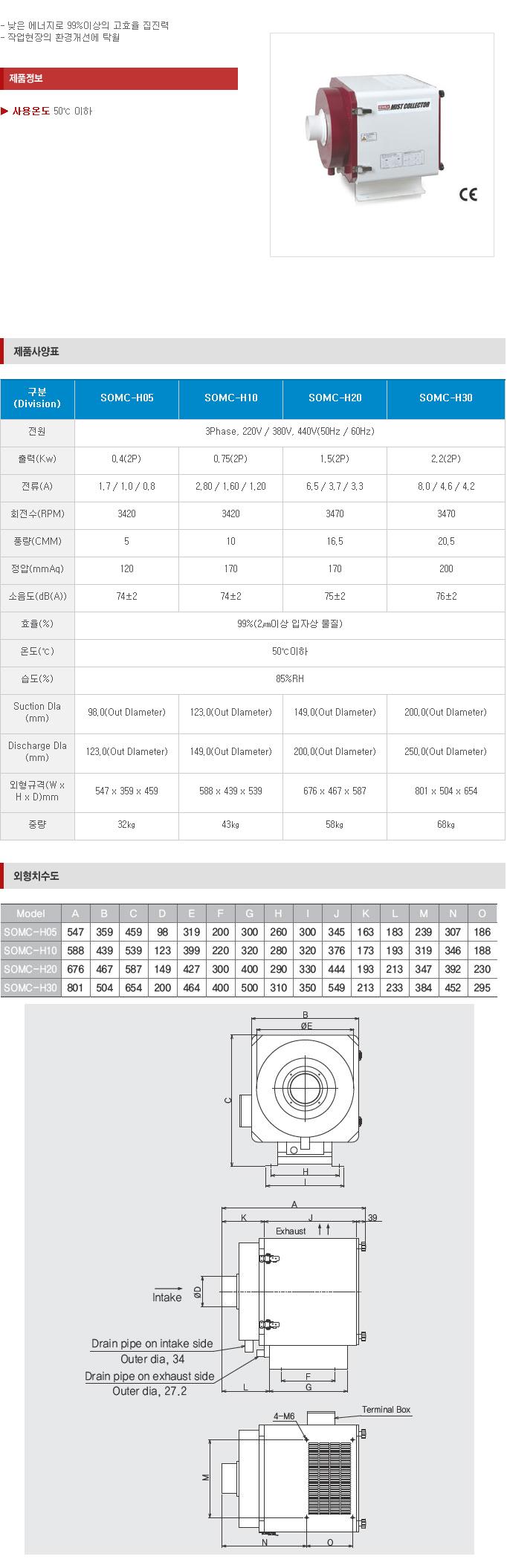 (주)삼익기전  SOMC-H Series 1