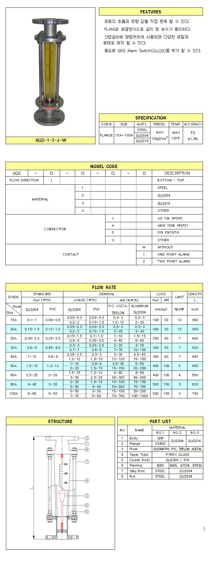 (주)한국아토셀  AGS-1-2