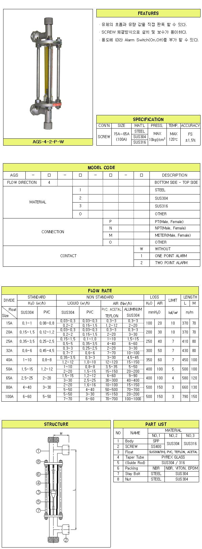 (주)한국아토셀  AGS-4-2-P