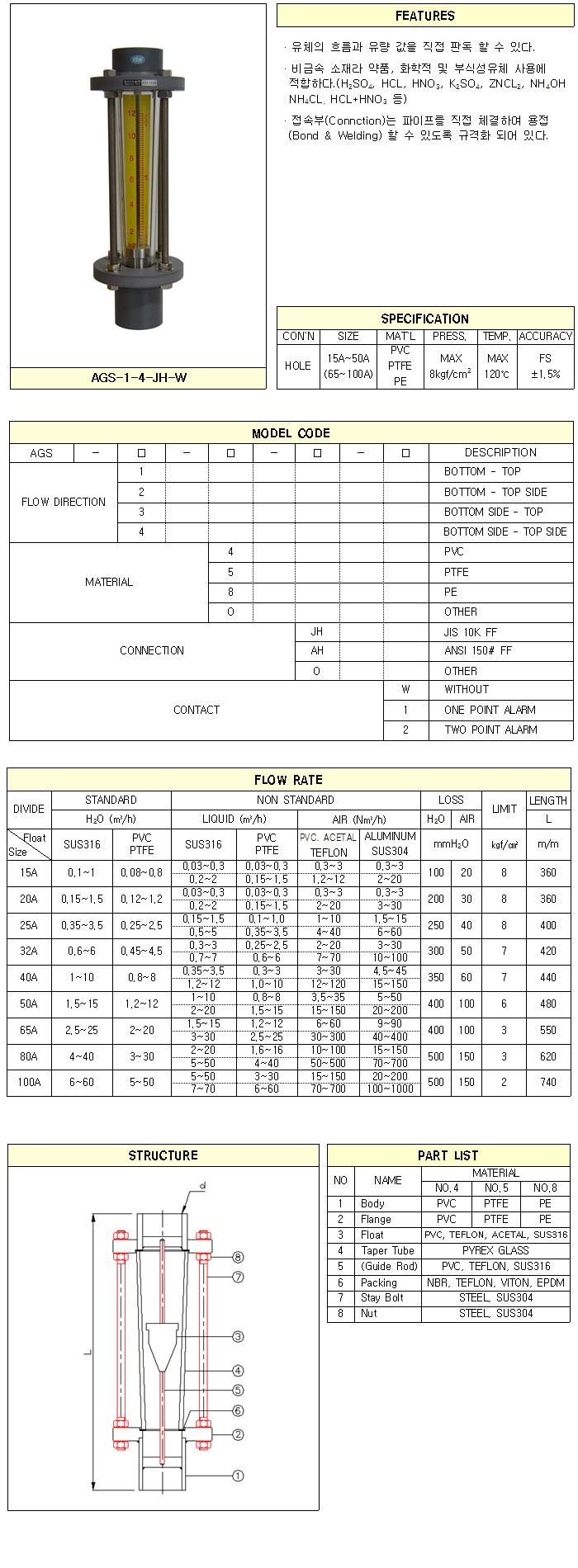 (주)한국아토셀  AGS-1-4-H