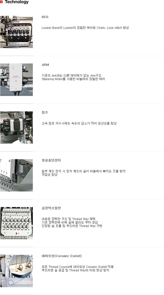 (주)썬스타 Special Type SWF/CE Series 10