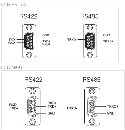 SystemBase Serial Port Multi-8U COMBO 1