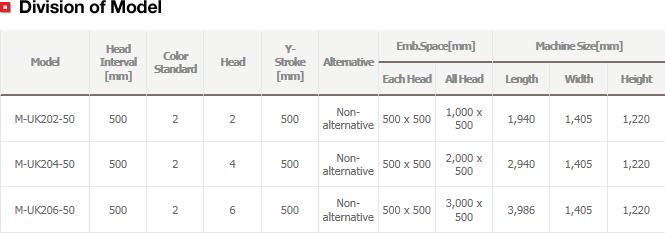 SunStar Special Type SWF/M Series 2