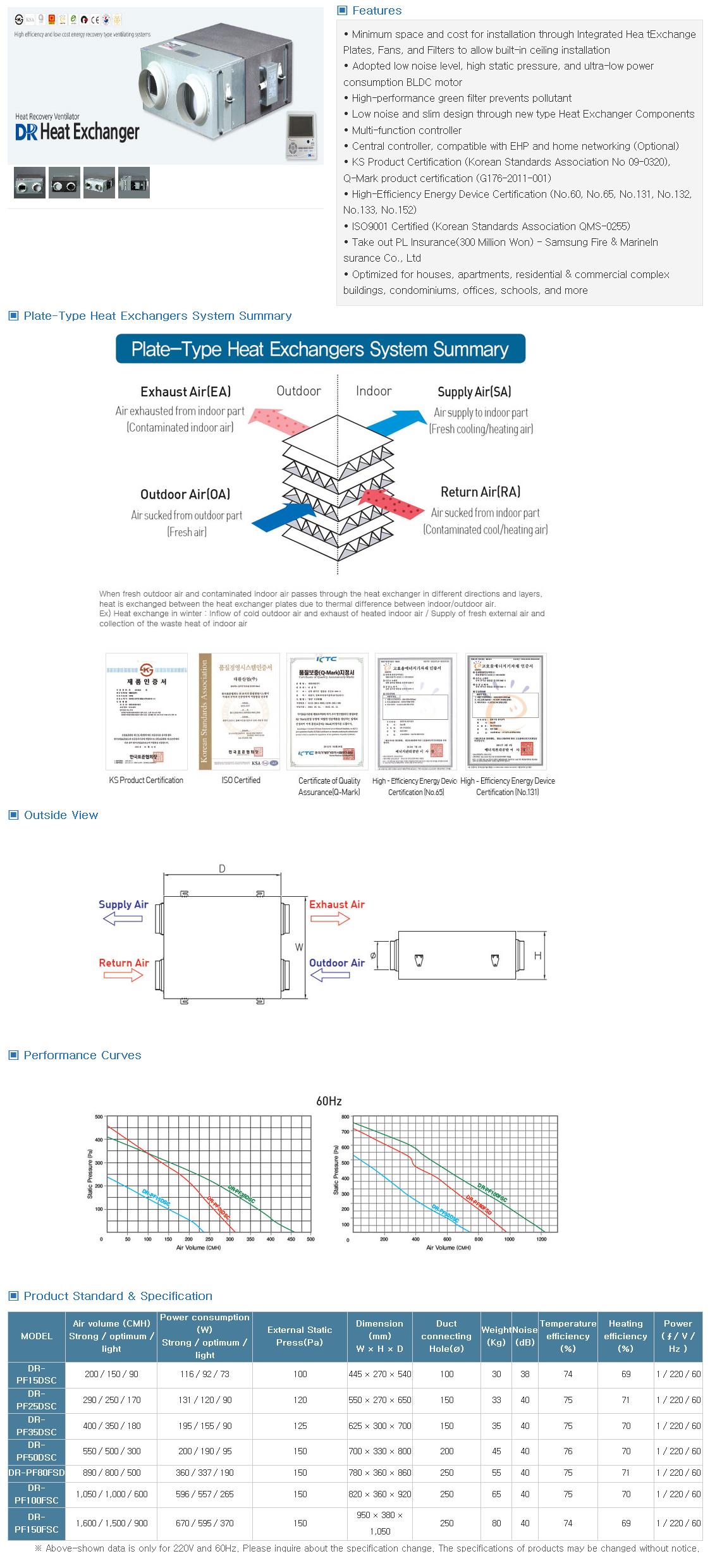 Dae Ryun Ind Heat Exchanger(Heat Recovery Ventilator) DR-PF Series