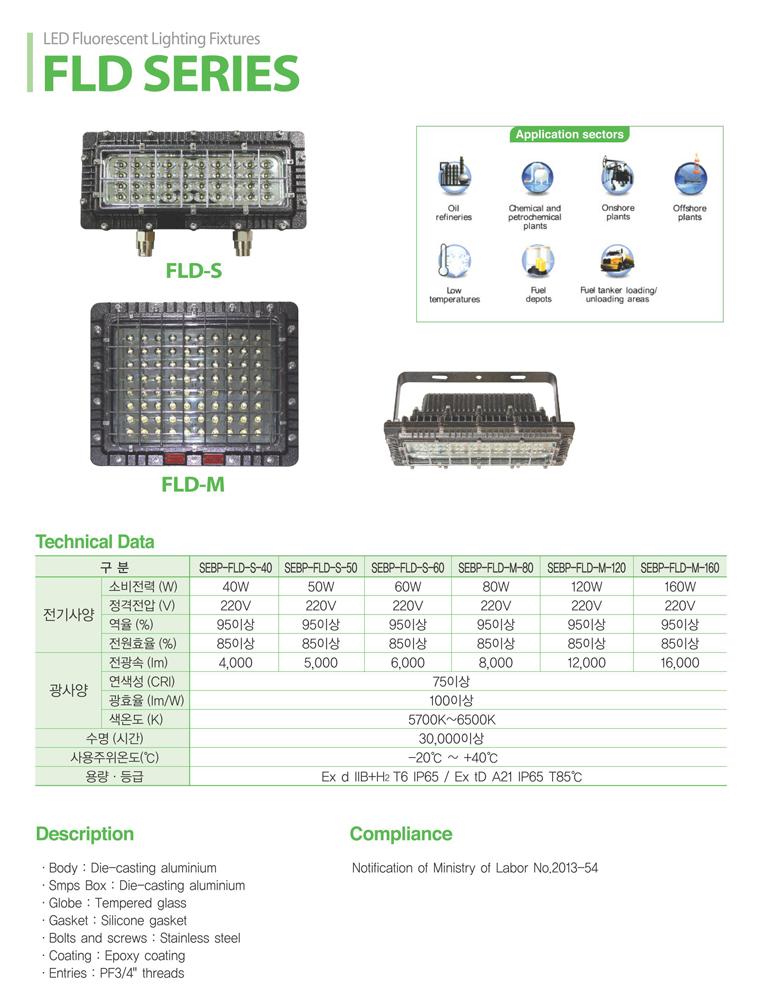 Samik Explosi Onproof Elxctric LED Explosion-Proof Lighting FLD Series