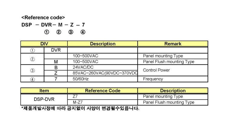 SamWha DSP 3Φ Digilog Over & Under voltage protection relay DSP-DVR/DVR-M 2