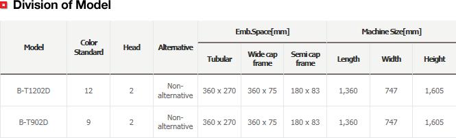 (주)썬스타 Dual Type (1X1) SWF/B Dual Series 5