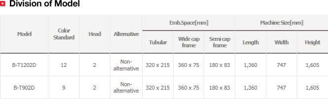 SunStar Dual Type (1X1) SWF/B Dual Series 1