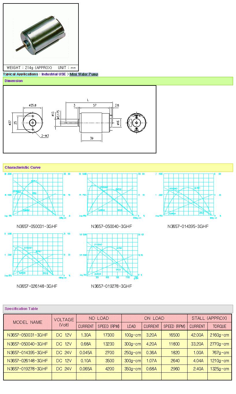 KOREA I.G Motor  N3657 Series B