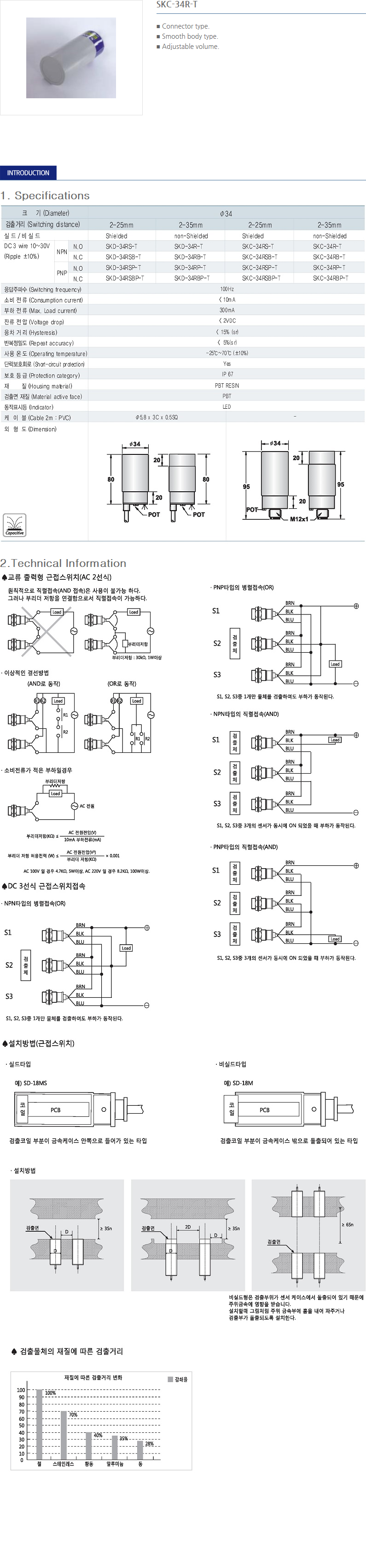 SANIL DC Capacitance Type Proximity Sensor