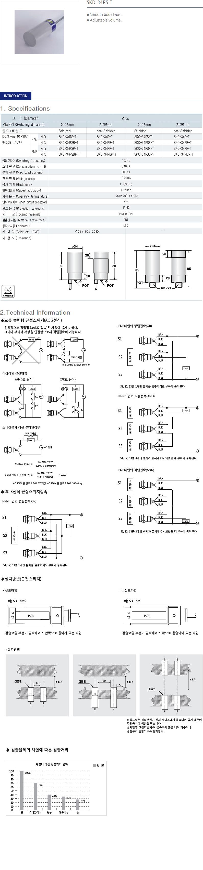 SANIL DC Capacitance Type Proximity Sensor  3