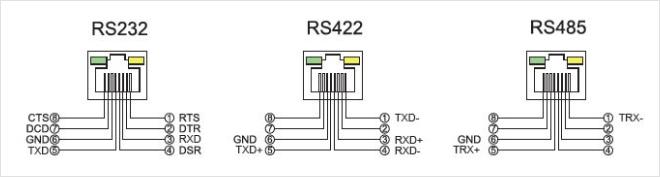 (주)시스템베이스  SG-1080 4