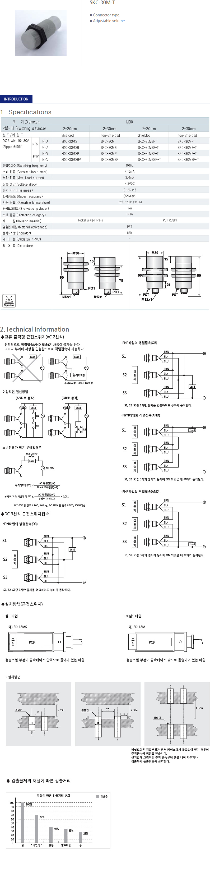 SANIL DC Capacitance Type Proximity Sensor  4