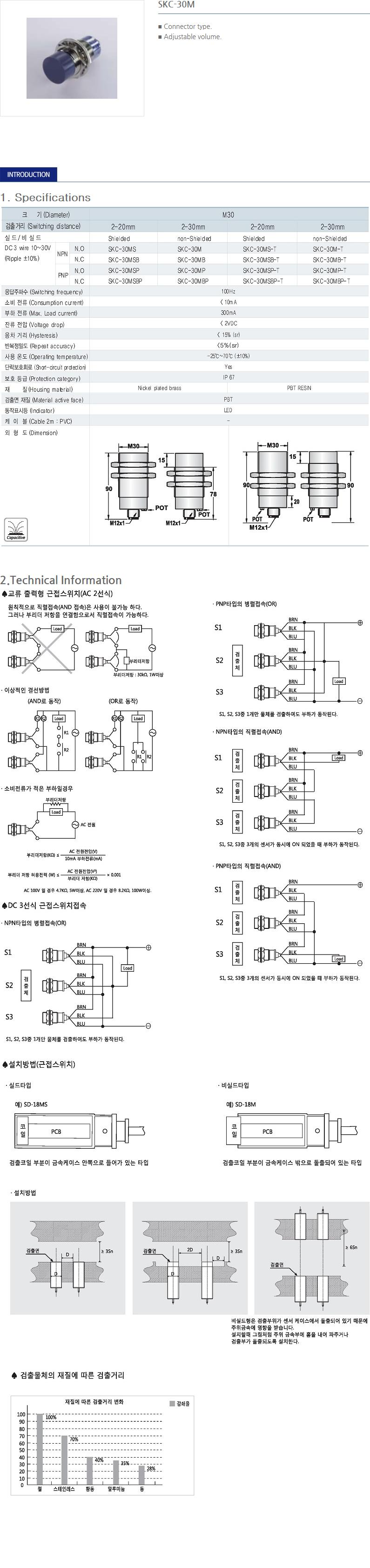 SANIL DC Capacitance Type Proximity Sensor  6